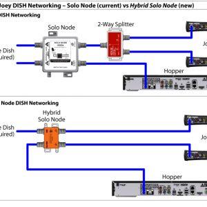 Dish Network Legacy Sw44 Switch W Power
